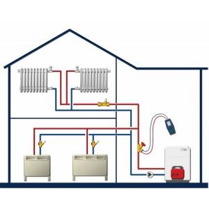 WATTS | Балансировочный вентиль SRVOL AG WattFlow OL со встроенным расходомером